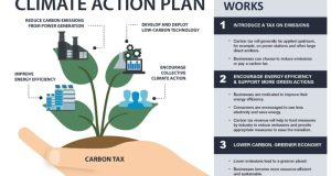 Singapore-carbon-tax  Singapore lists benefits of proposed carbon tax How A Carbon Tax Works page 001 e1488290288934