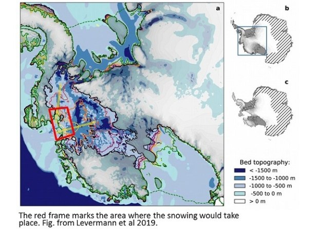 West Antarctic ice   How to prevent West Antarctic ice sheet from collapse, by experts 190715 Levermann et al Bed Topography