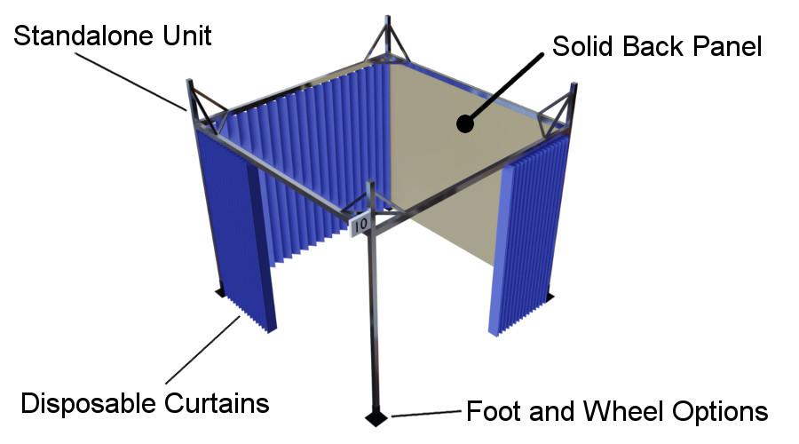 Qwick Cube Standalone Unit
