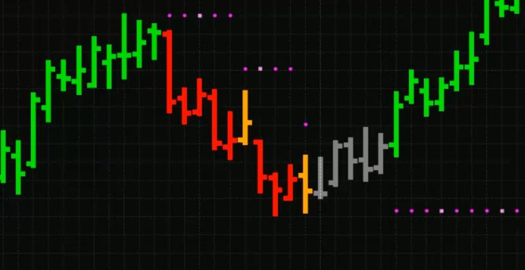 TAS Market Profile VEGA indicator