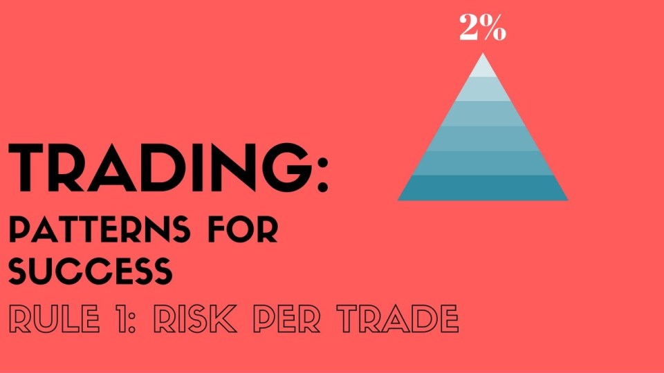 Day Trading Risk Rule Maximum 2%: Video