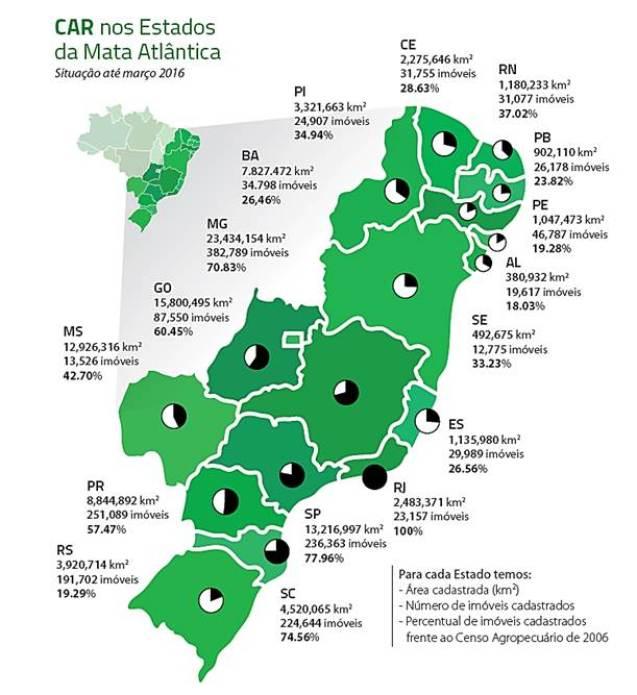 car-ESTADOS-MATA-ATLANTICA