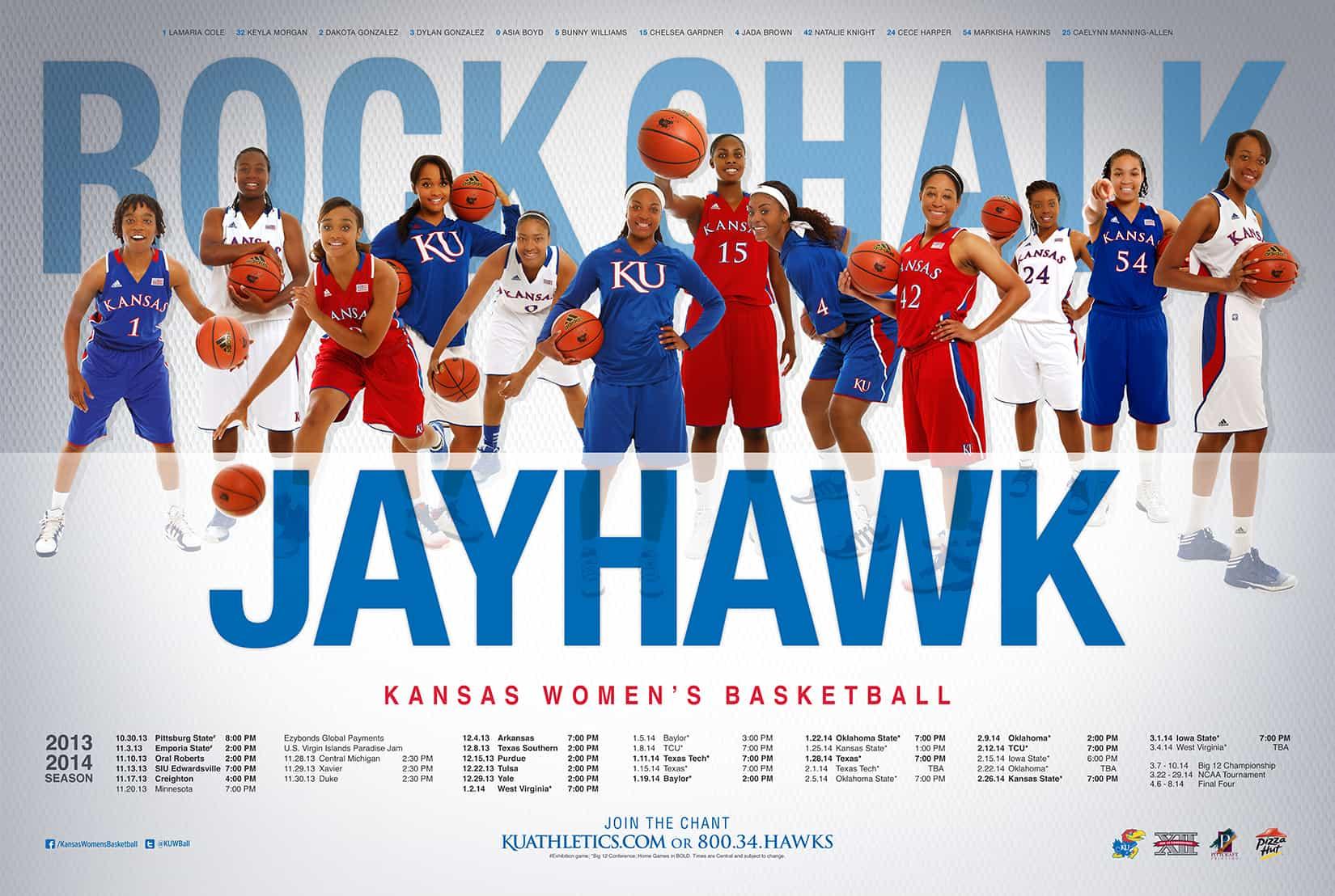Kansas Jayhawks 2017 2017 Roster