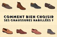 Comment bien choisir ses chaussures habillees - EOLE Paris 2