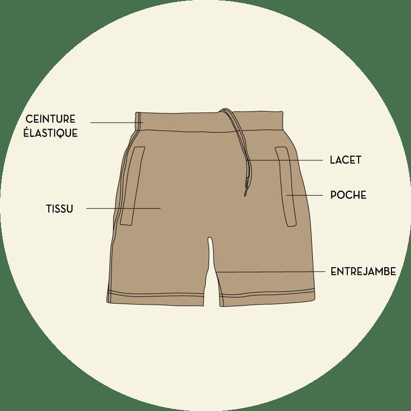 Anatomie du short - ÉOLE PARIS