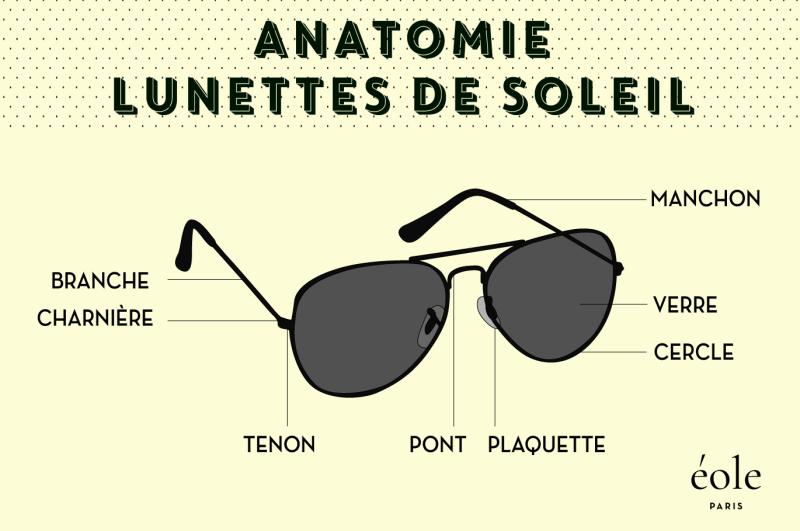 Paris Guide De SoleilLe CompletÉole Lunettes W2IDYbeEH9