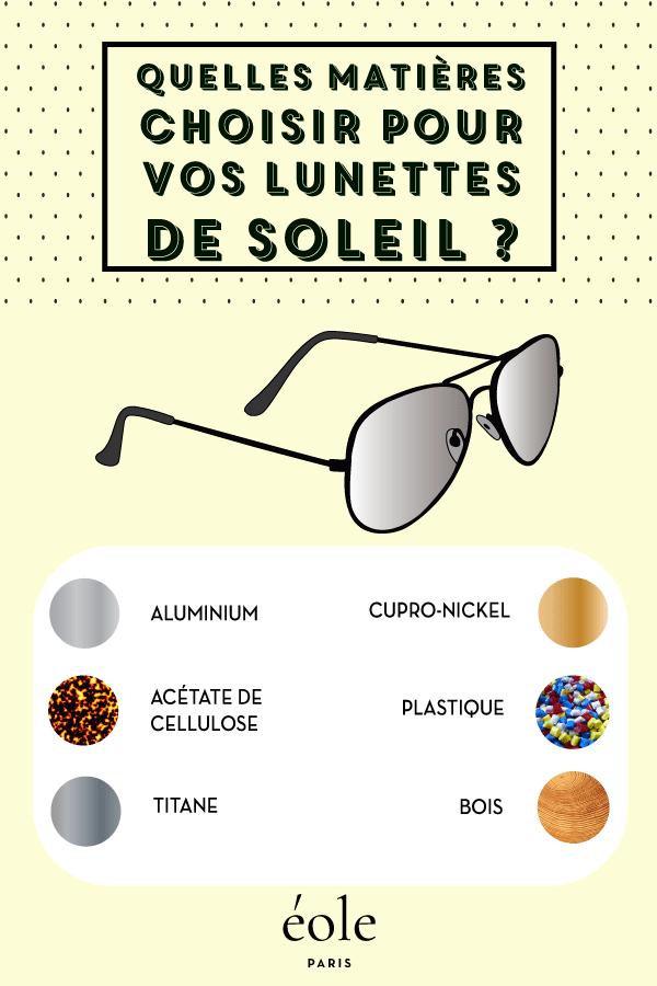 Quelles matières choisir pour vos lunettes de soleil ? EOLE PARIS