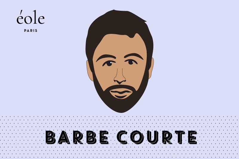 Barbe Courte - EOLE PARIS