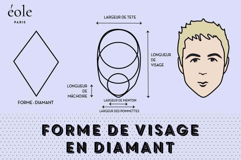 Forme de visage en diamant - EOLE PARIS