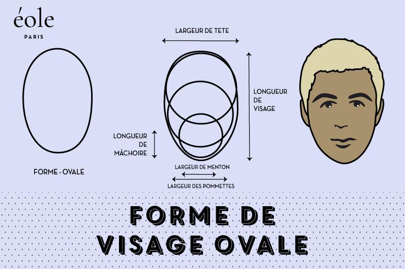 Forme de visage ovale - EOLE PARIS
