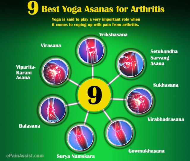 What Role Does Yoga Play In Relieving Pain From Arthritis