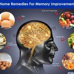 Home Remedies For Memory Improvementdietexercisetips For Better Memory