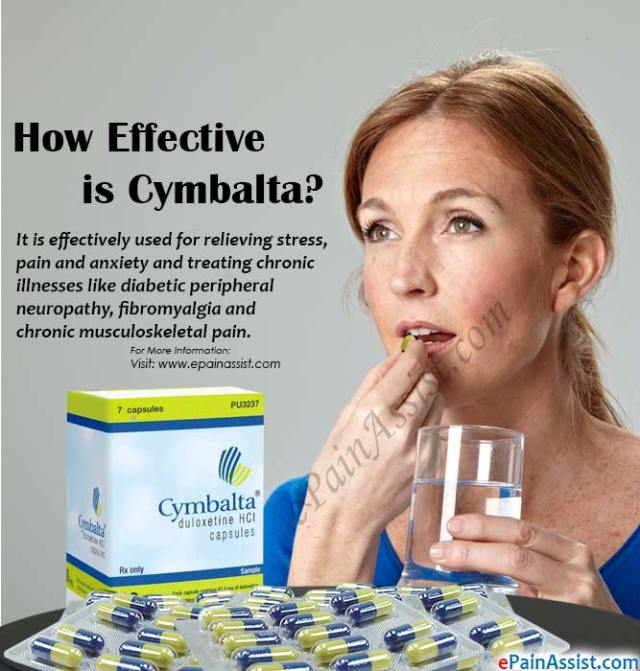 Image result for cymbalta