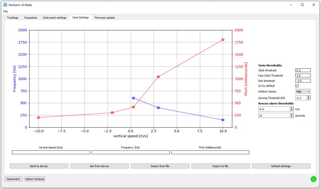 Personnalisez facilement le profil sonore de votre variomètre en thermique