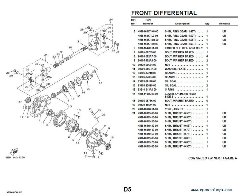Bajaj Pulsar Spare Parts Catalogue Pdf Viewmotorjdi Org