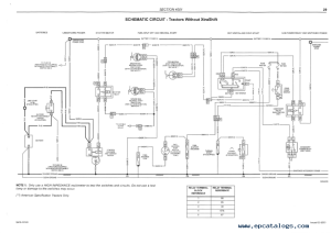 McCormick CX Series SM 810602 Service Manual PDF