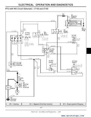 Wiring Diagram A John Deere Lt180 Tractor  Wiring Library • Dnbnorco