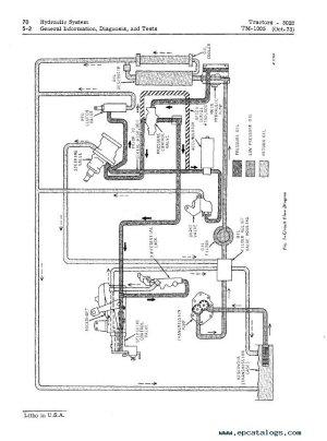 John Deere 3020 24 Volt Wiring Diagram  Wiring Diagram