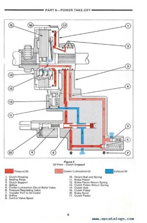 New Holland Ford 6610 Tractor Repair Manual PDF