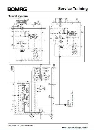 Bomag BW216 219 226 DH  PDH4 Service Training PDF