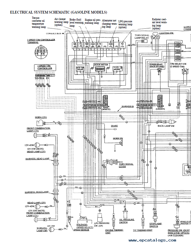caterpillar dp40 dp40l dp45 dp50 forklifts service manual pdf clark forklift np300d wiring diagram diagram wiring diagrams for  at gsmx.co