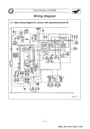 Landini Globus 556580 Training  Workshop Manuals PDF