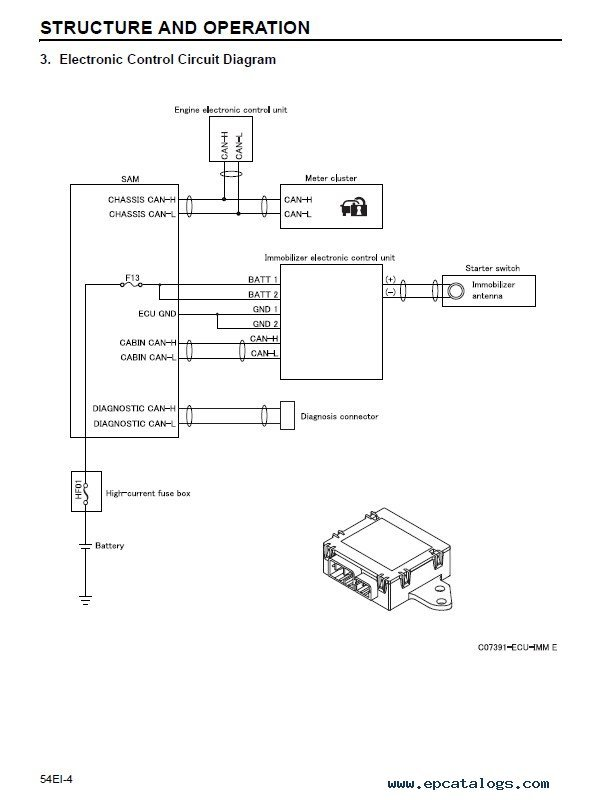 wiring diagram for mitsubishi l200 : skazu.co: mitsubishi l200 tow bar wiring diagram at sanghur.org