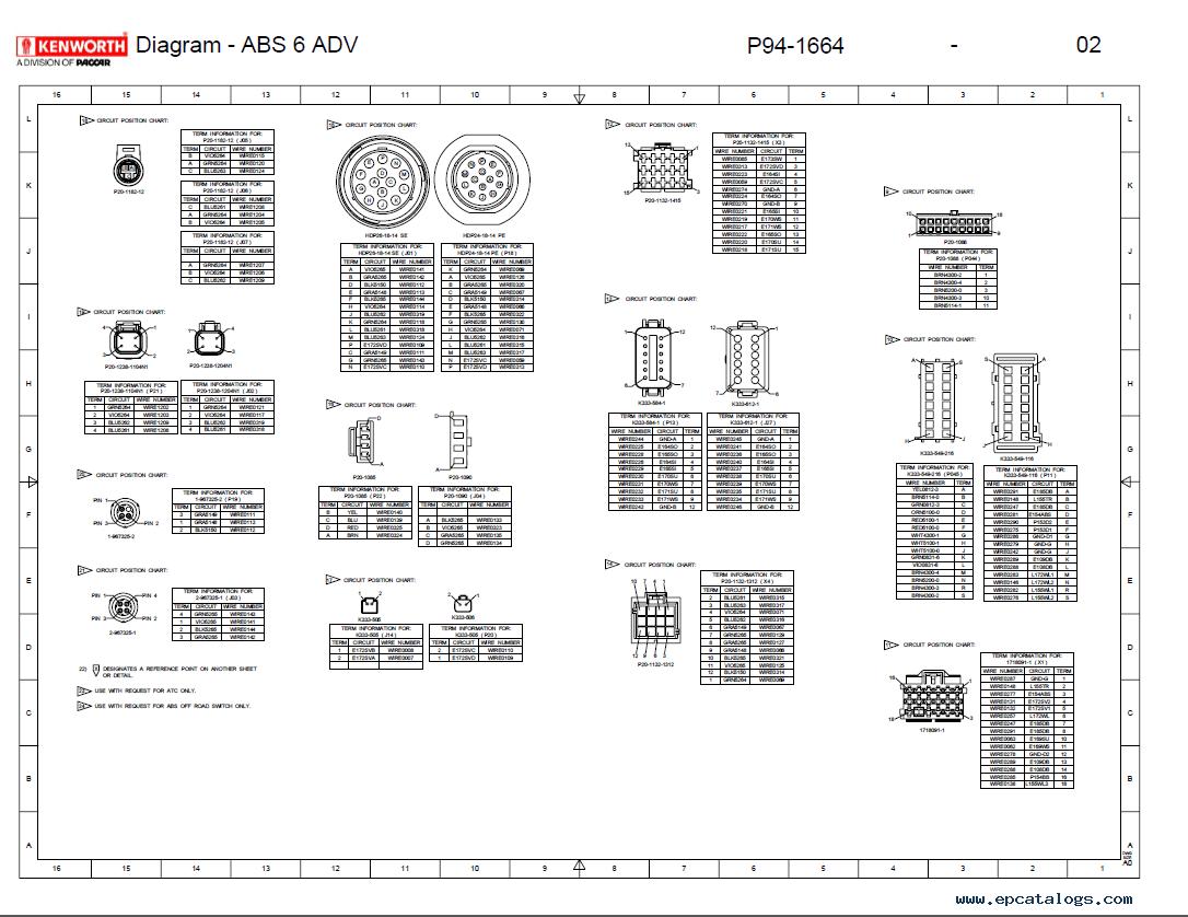 wiring schematics for a kenworth w900b 2013 kenworth t660 wiring schematic:  kenworth t660 wiring diagrams