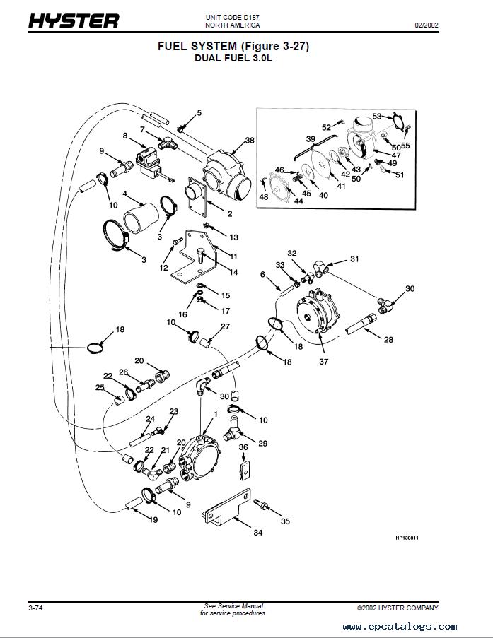 Hyster Forklift Wiring Diagram. Wiring. Wiring Diagram And Schematics
