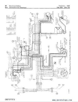 John Deere 4000 & 4020 Tractors TM1006 Technical Manual