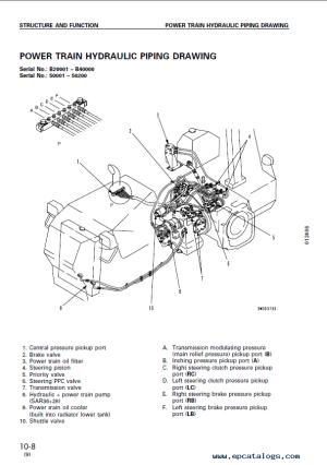 Komatsu Bulldozer D41E6 D41P6 PDF Manuals