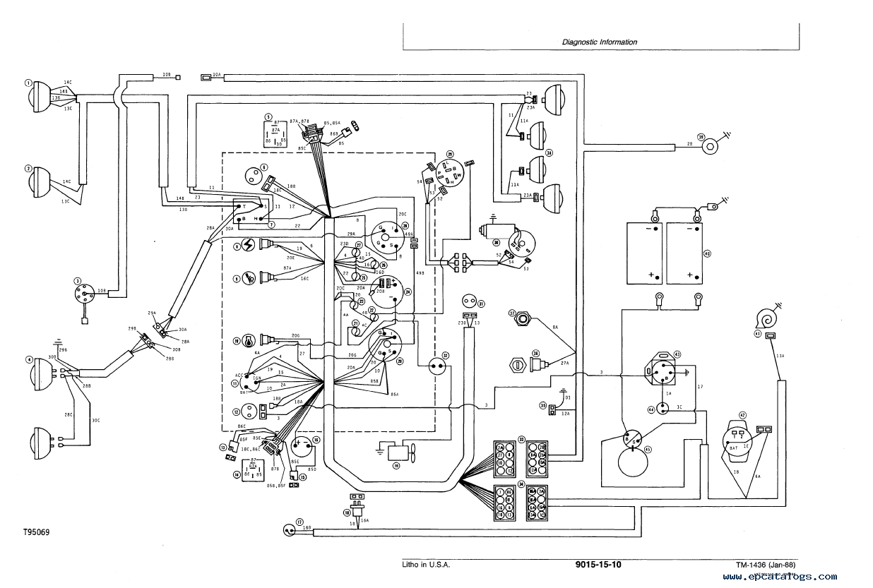 Chevrolet Impala Fuse Box Location