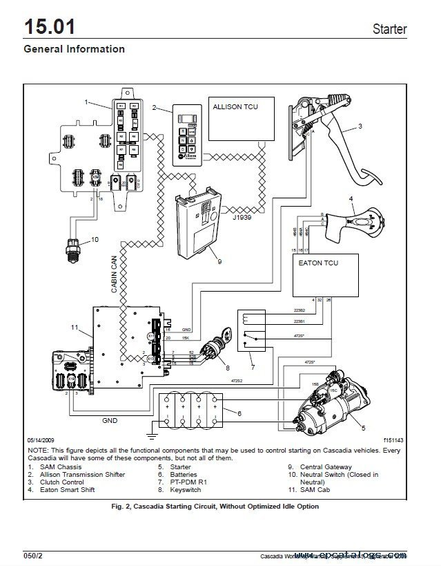 2009 Freightliner Columbia Wiring Diagram Trailer