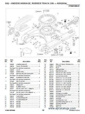 GEHL Parts Manuals