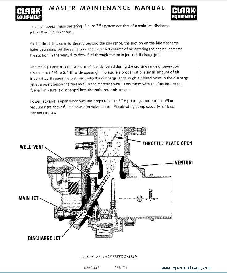 Clark Forklift Wiring Diagram Lights Clark C25b Forklift Parts ...