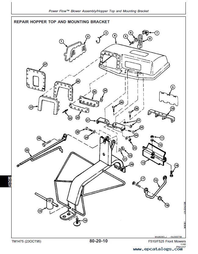 Mahindra Tractor Ignition Wiring Diagrams