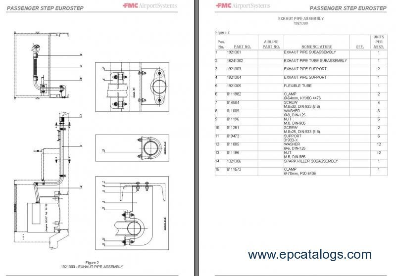 FMC Eurostep Aircraft ramp part catalog repair?resize\\\\\\\=665%2C464\\\\\\\&ssl\\\\\\\=1 a2200hct internal wiring schematic a2200hct wiring diagrams  at nearapp.co
