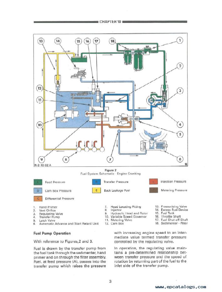 ford 4600 sel tractor wiring diagram ford 2600 parts diagram elsavadorla