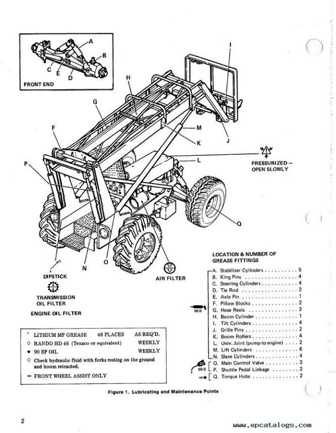 Jlg 1930 es Manual