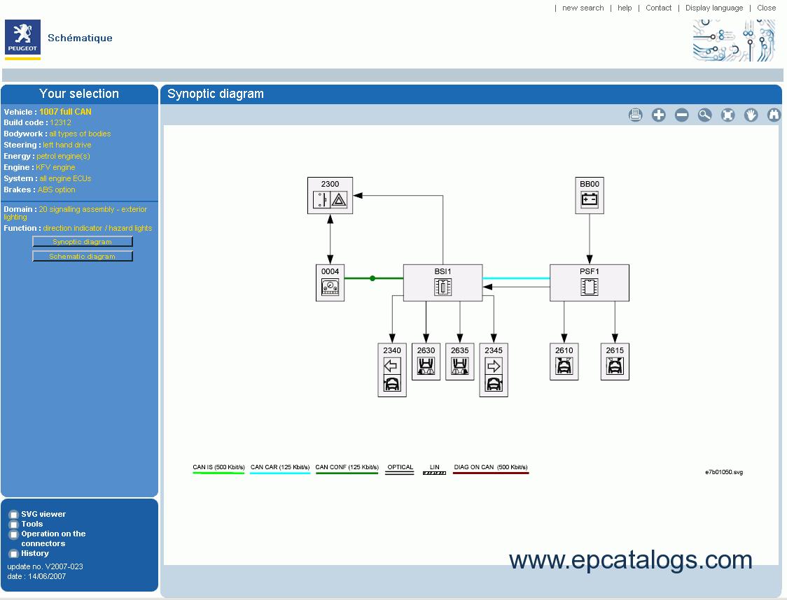 PeugeotWiring?resize\\=665%2C508\\&ssl\\=1 100 [ citroen dispatch indicator relay manual diagram ] citroen citroen c2 central locking wiring diagram at eliteediting.co