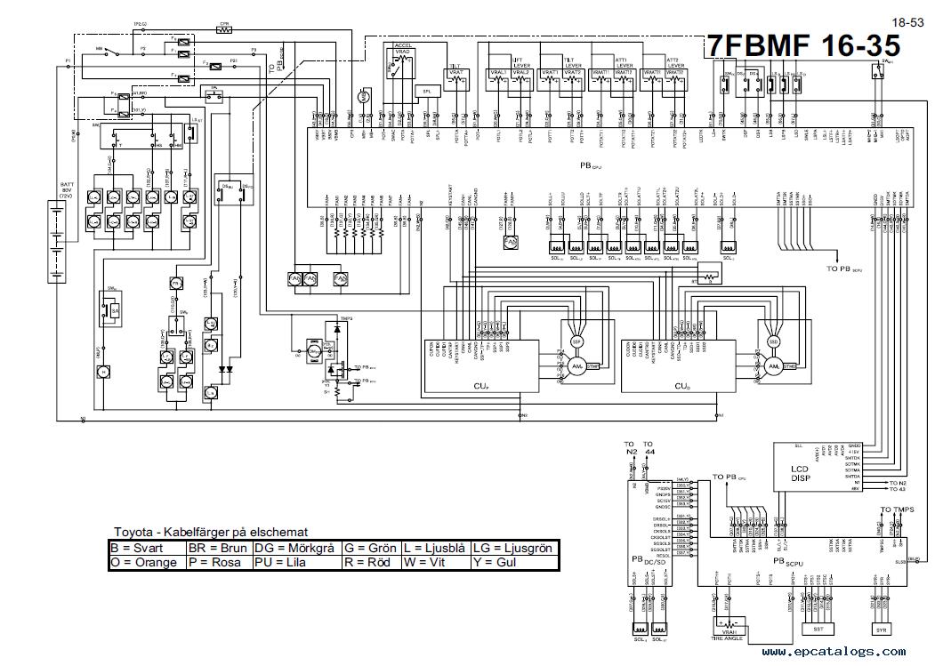 Wiring Diagram Hydraulic Diagram Clark Forklift Manuals Epccom