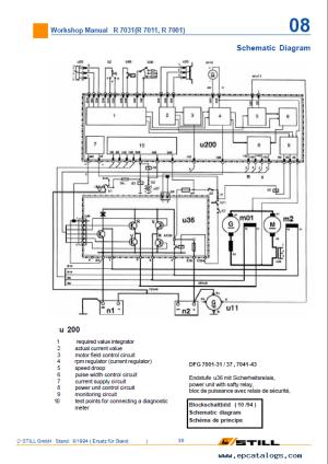Still Forklift R701516 Workshop Manual PDF