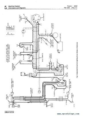 Wiring Diagram For John Deere 2020 | Online Wiring Diagram