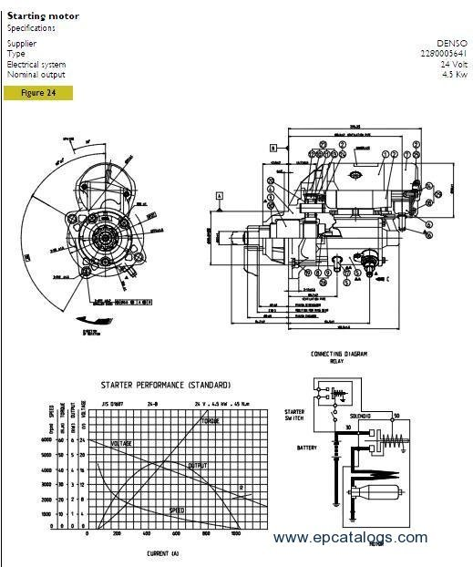 Iveco C87 ENT TIER 3 wiring diagram for iveco daily wiring automotive wiring diagrams iveco eurocargo fuse box diagram at gsmportal.co