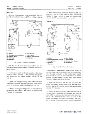 John Deere 450C Crawler TM1102 Technical Manual PDF