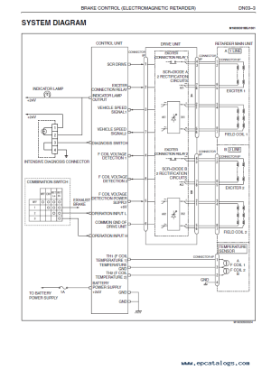 Hino FD1J GD1J FG1J FL1J FM1J Engine Workshop PDF