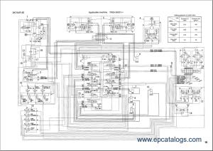 Kobelco Hydraulic Excavators Spare Parts Catalog Download