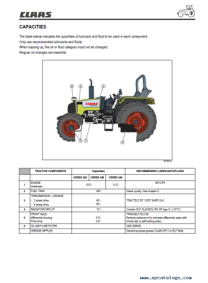 Claas Renault Ceres 326 336 346 Tractors PDF Manual