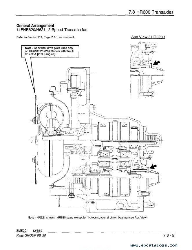 Clark Forklift Wiring Diagram  Somurich
