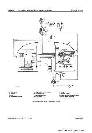 John Deere 2950 Tractor Technical Manual TM4407 PDF